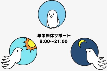年中無休サポート(8:00〜21:00)